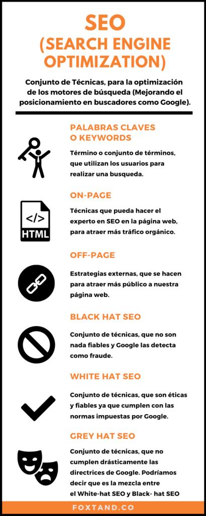 ¿Qué es el SEO y cómo ayuda a crecer mi página web