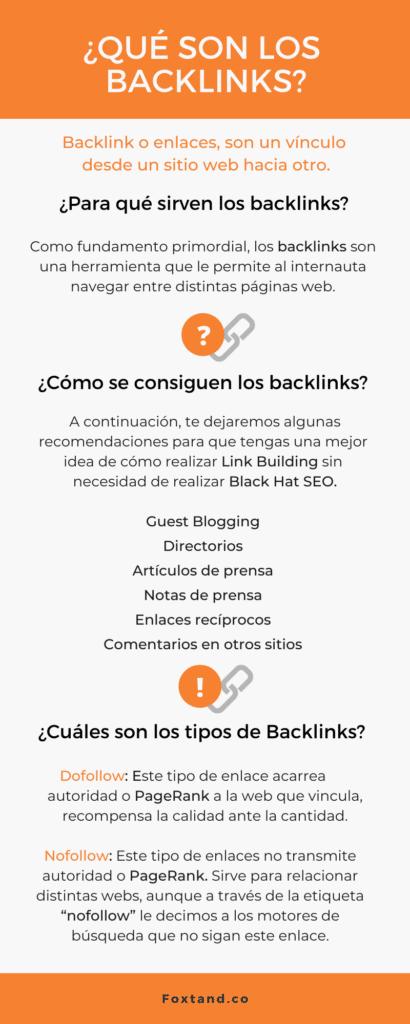 ¿Qué son los backlinks