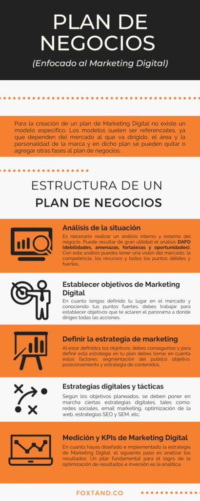 2. Plan de negocios 1