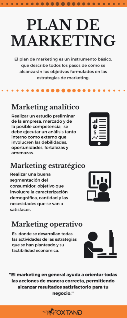 Plan de marketing infografía.